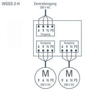 Elsner 2016 RACDC-H AC/DC-Gruppensteuerrelais/Entkopplungsrelais mit zwei 24 V DC-Polwender-Ausgängen und 230 V AC-Steuereingang