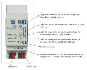 MDT SCN-LK001.02 Bereichs-/ Linienkoppler, 2TE, REG, unterstützt erw. Gruppenadressen
