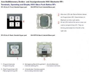 MDT RF-GTT4S.01 KNX RF+ Funk Glastaster 4-fach Plus Aktor/RTM, Schwarz
