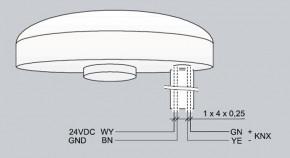 Griesser EMX-8 Wetterzentrale 1 bis 8 Sektoren